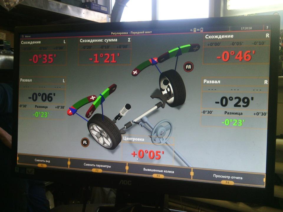 Схождение колес на рено дастер своими руками 65